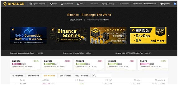 sajt-Binance