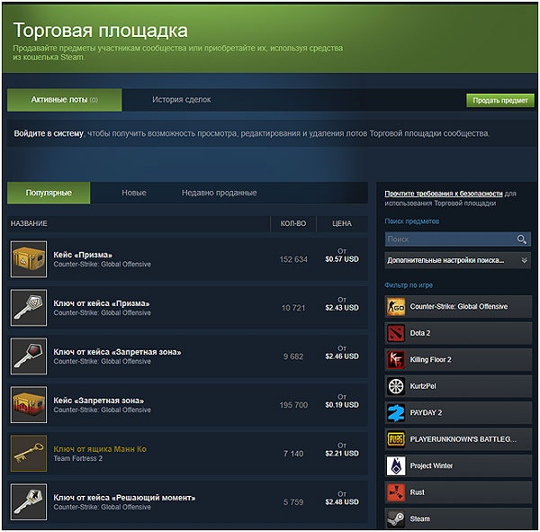 ploshhadka-Steam-Community-Market